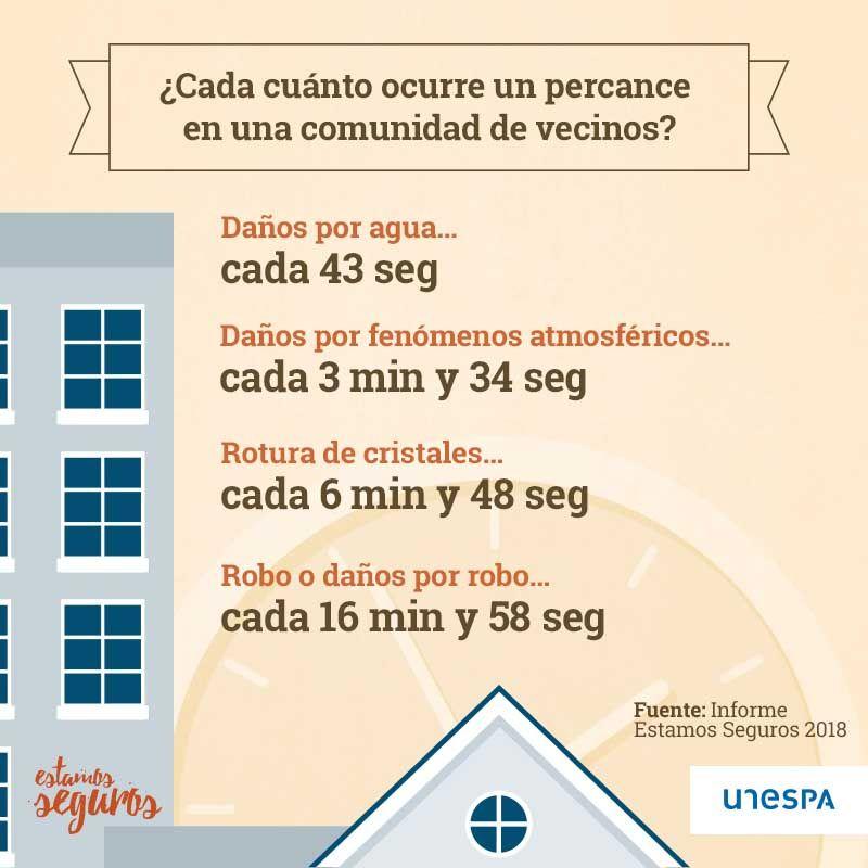 Comunidades_de_vecinos_NºIncidentes